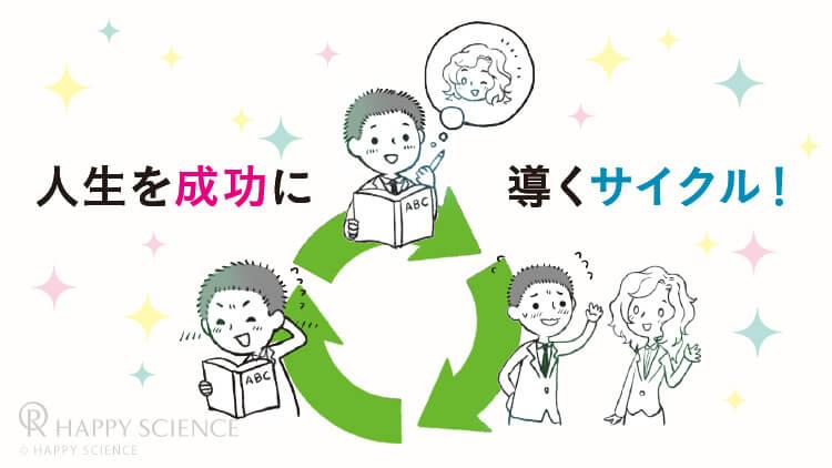 人生を成功に導くサイクル!―法話「成功をつかむ発想法」ポイント解説